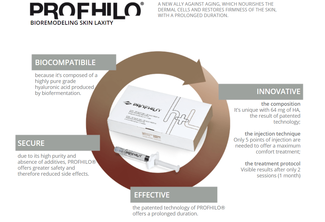 Profhilo benefits in image
