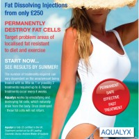 Aqualyx Treatment at Bodyvie as Seen in The Daily Mail
