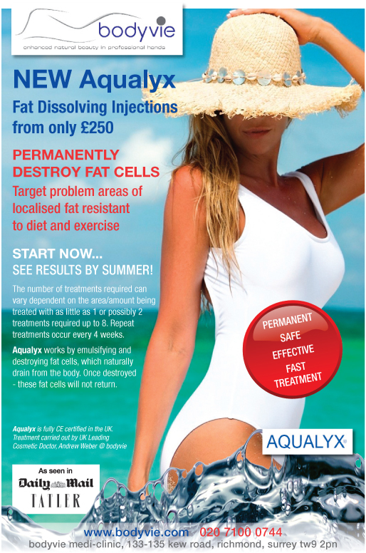 Aqualyx Fat Dissolving Injections In London And Surrey